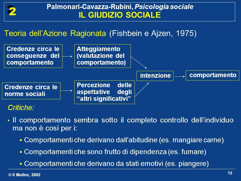 Teoria dell'Azione Ragionata (Fishbein e Ajzen, 1975)