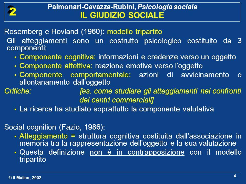 Rosemberg e Hovland (1960): modello tripartito