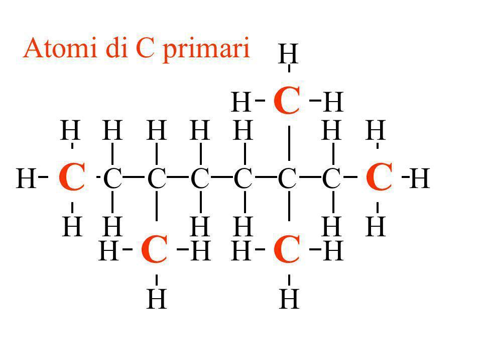 C C C C C Atomi di C primari H H H H H H H H H H H C C C C C C H H H H