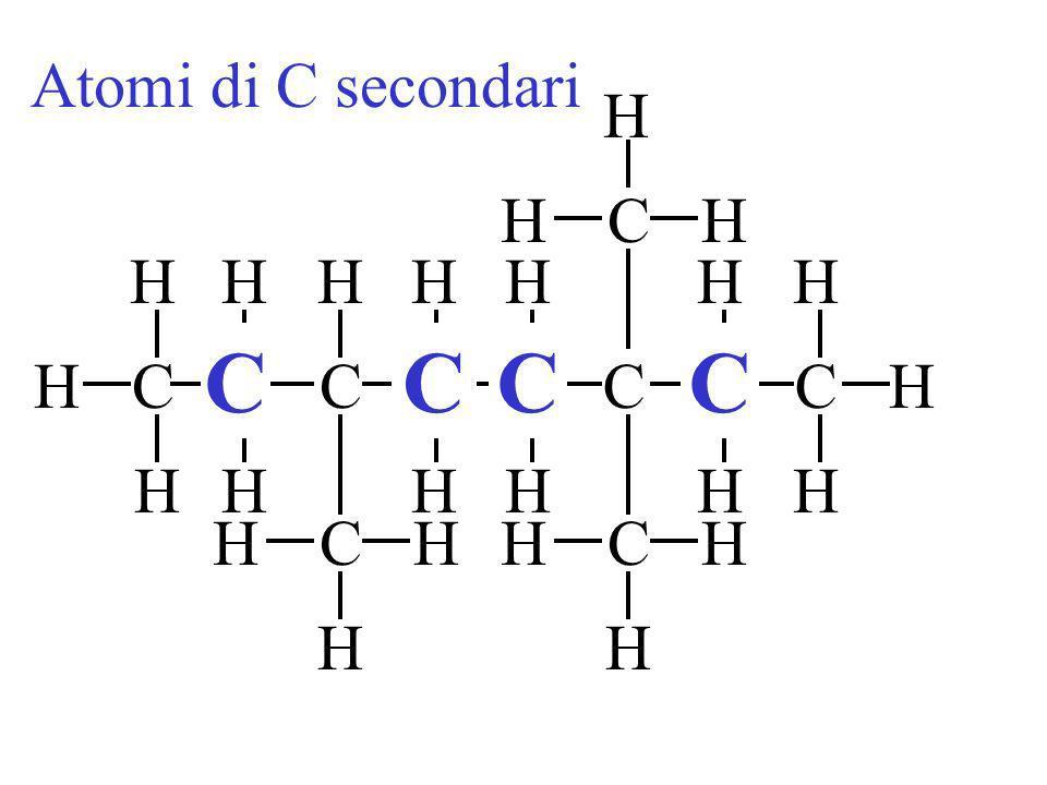 C C C C Atomi di C secondari H H C H H H H H H H H H C C C C H H H H H