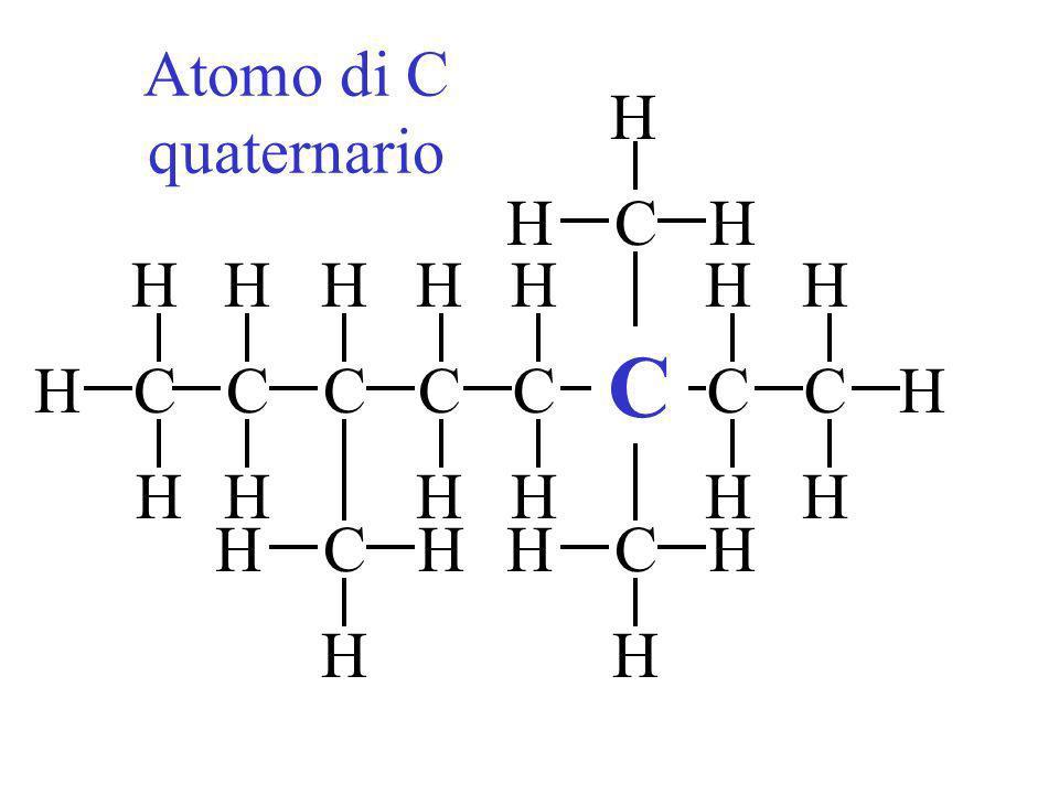 C Atomo di C quaternario H H C H H H H H H C H C H H C C C C C H H C H