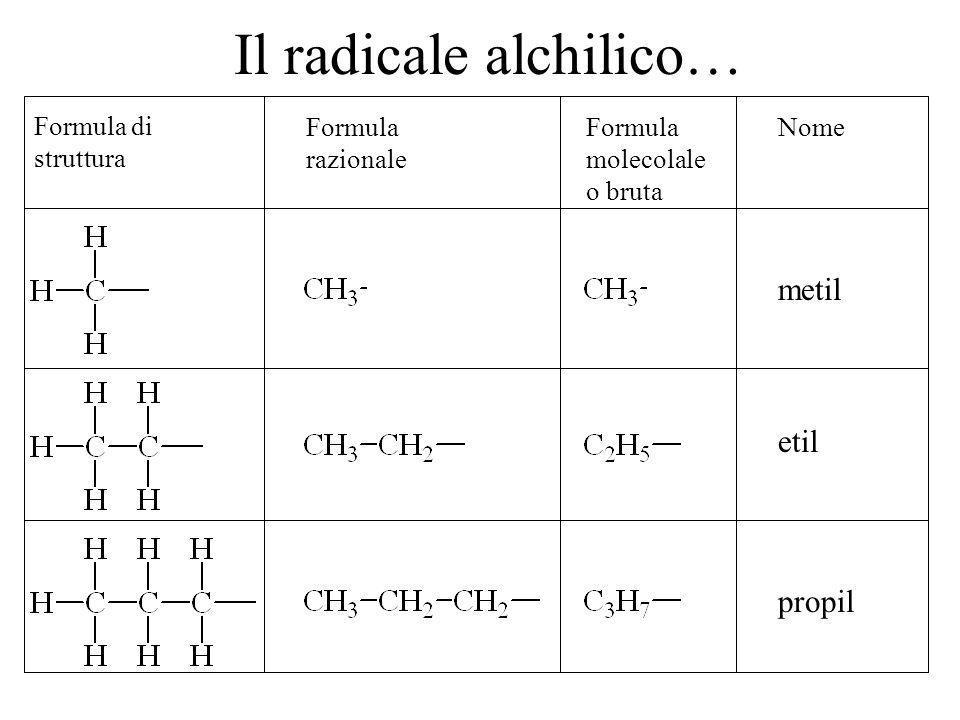 Il radicale alchilico…