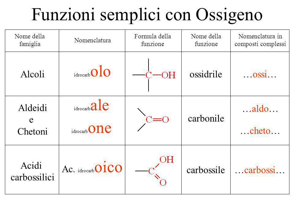 Funzioni semplici con Ossigeno