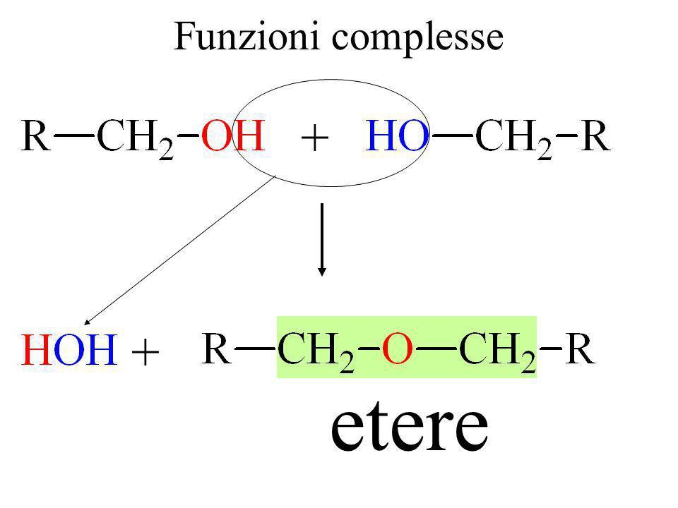 Funzioni complesse + + etere