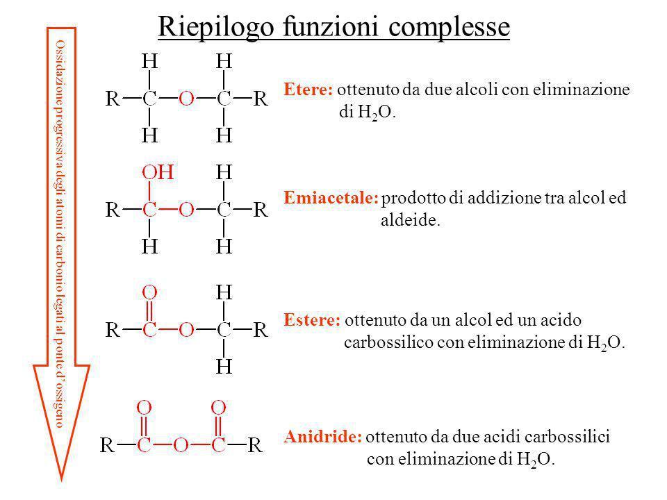 Riepilogo funzioni complesse
