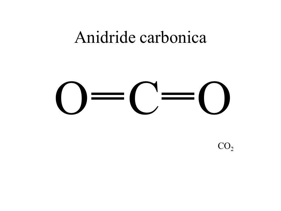Anidride carbonica O C O CO2