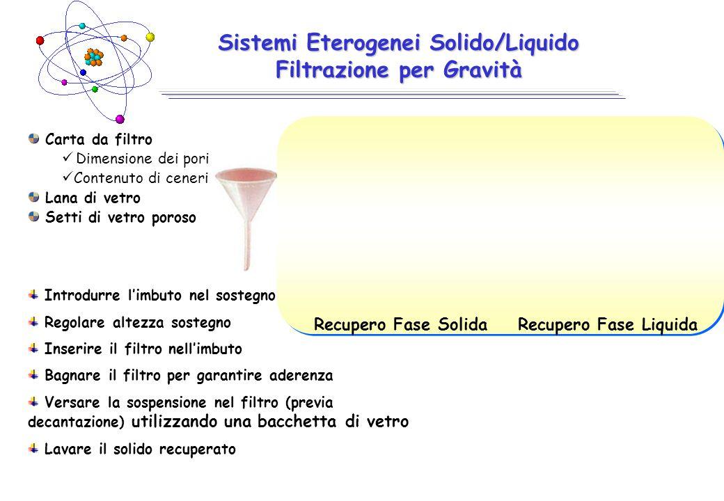 Sistemi Eterogenei Solido/Liquido Filtrazione per Gravità