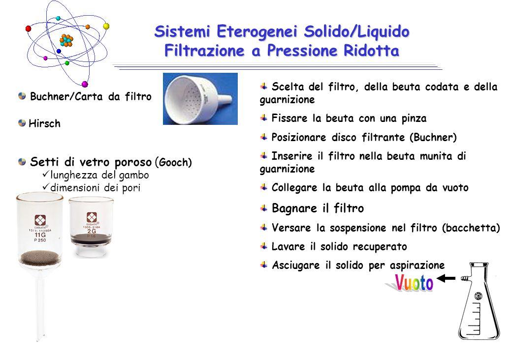 Sistemi Eterogenei Solido/Liquido Filtrazione a Pressione Ridotta