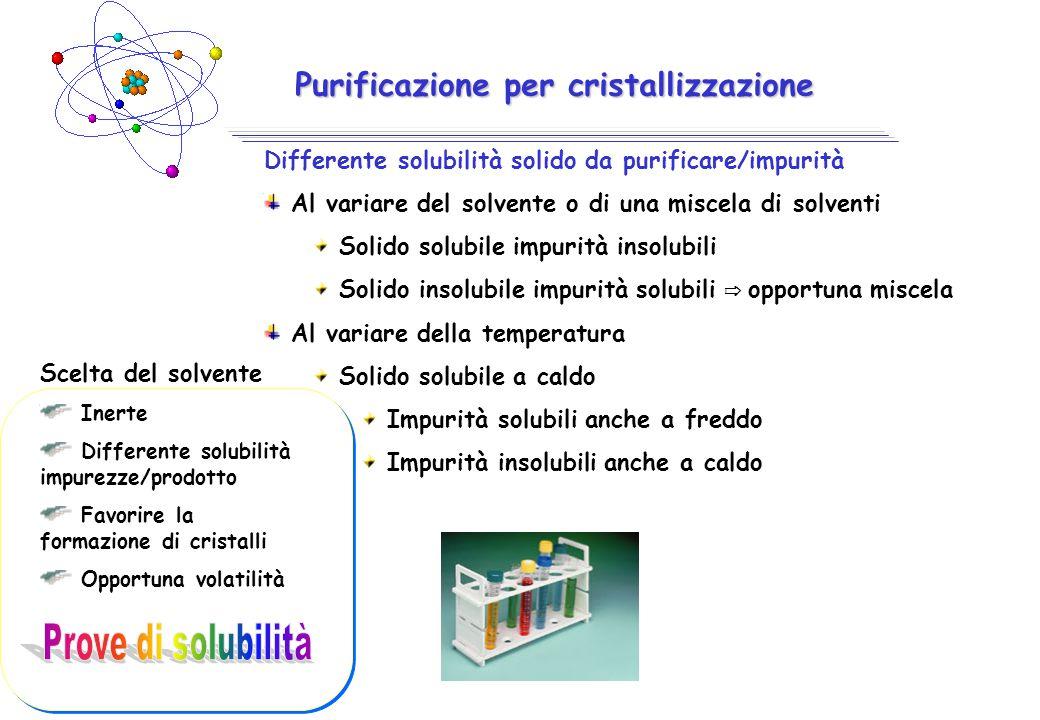 Purificazione per cristallizzazione
