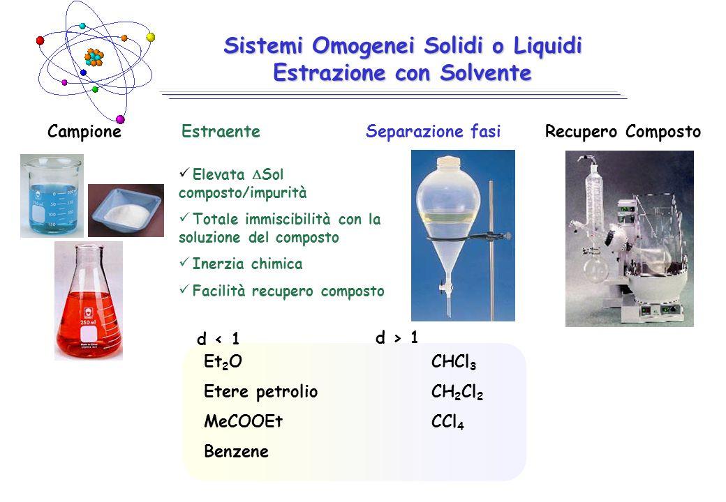 Sistemi Omogenei Solidi o Liquidi Estrazione con Solvente