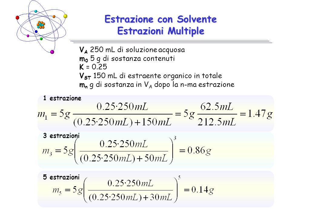 Estrazione con Solvente Estrazioni Multiple