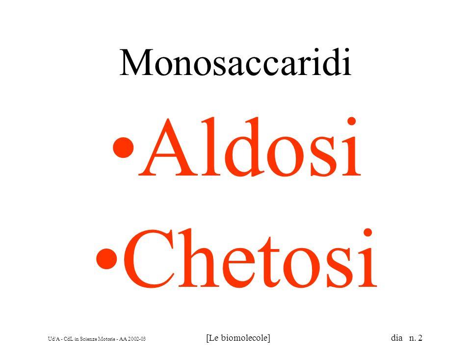 Monosaccaridi Aldosi Chetosi