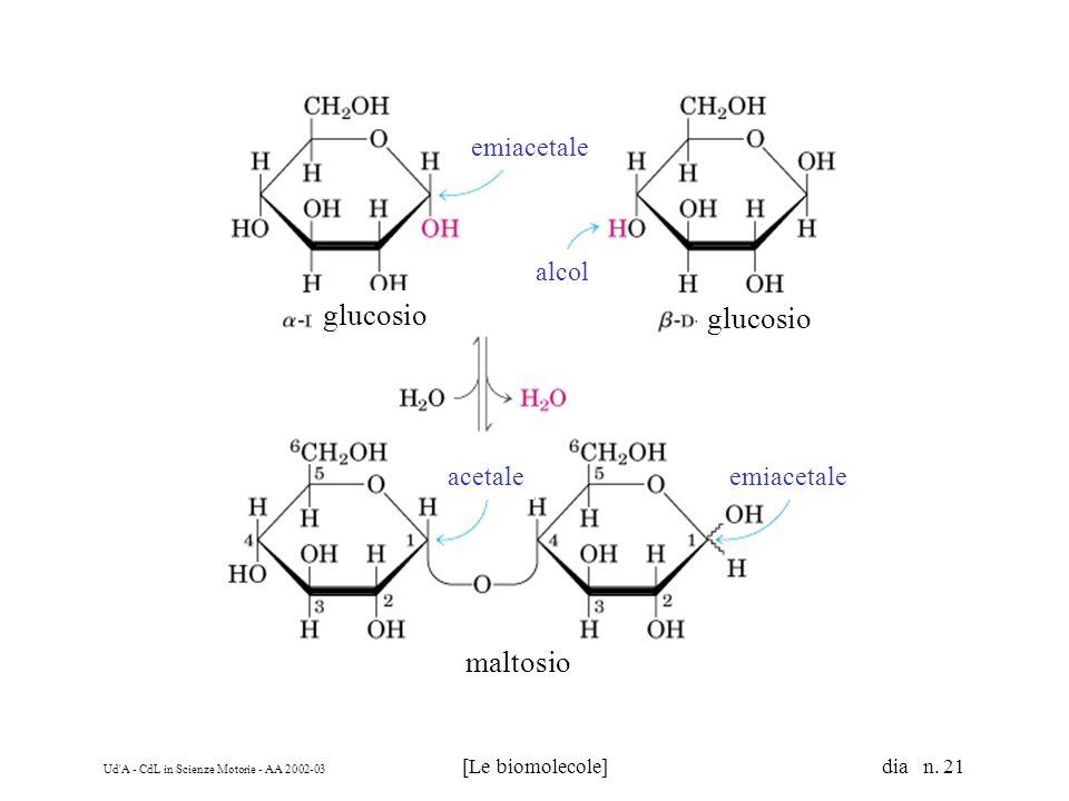 emiacetale alcol glucosio glucosio acetale emiacetale maltosio
