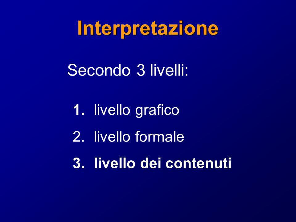 Interpretazione Secondo 3 livelli: livello grafico livello formale