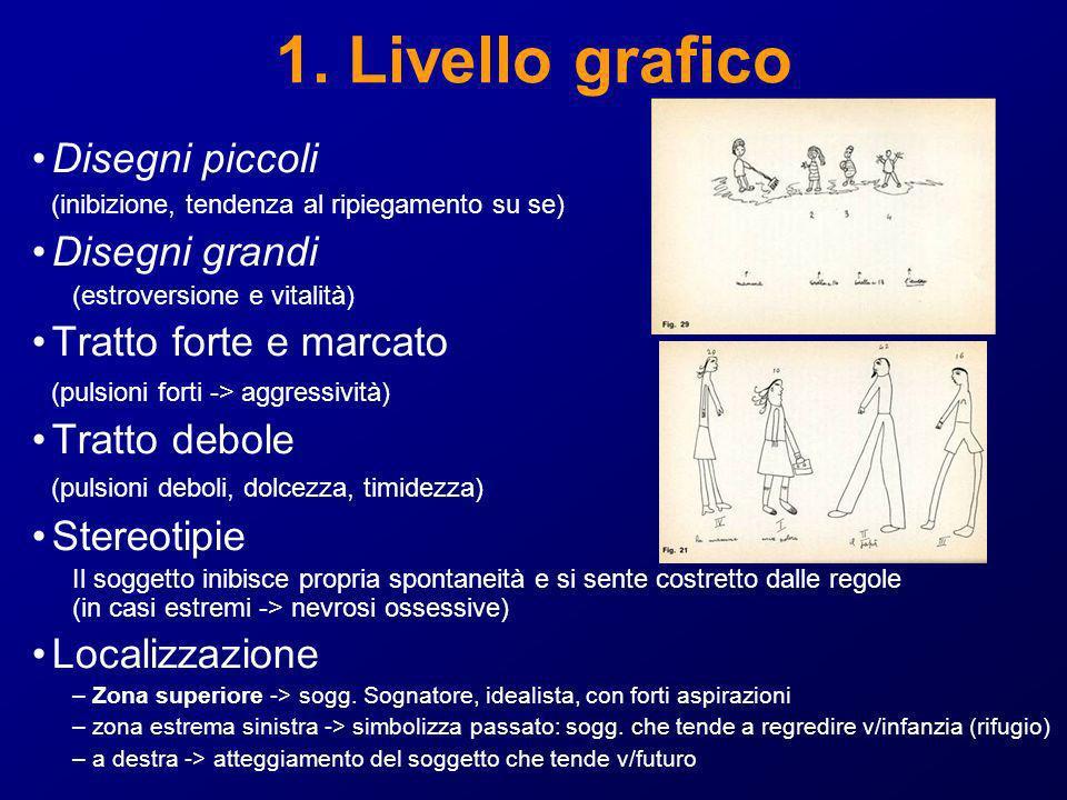 1. Livello grafico Disegni piccoli Disegni grandi
