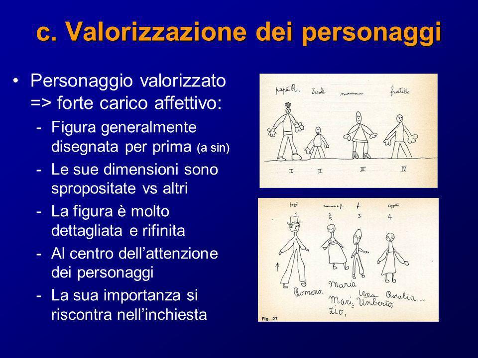 c. Valorizzazione dei personaggi