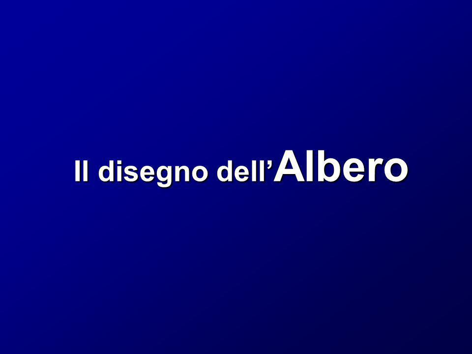 Il disegno dell'Albero