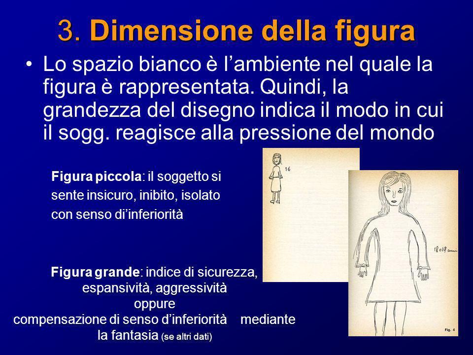 3. Dimensione della figura