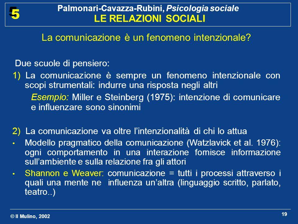 La comunicazione è un fenomeno intenzionale