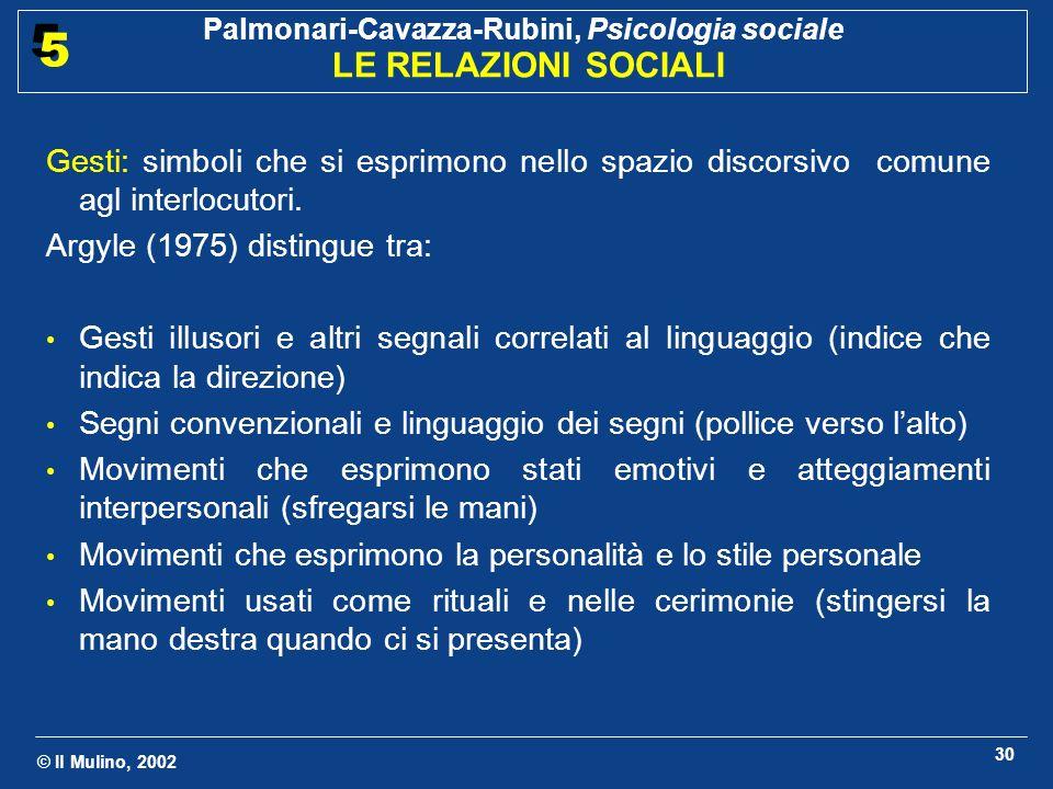 Gesti: simboli che si esprimono nello spazio discorsivo comune agl interlocutori.