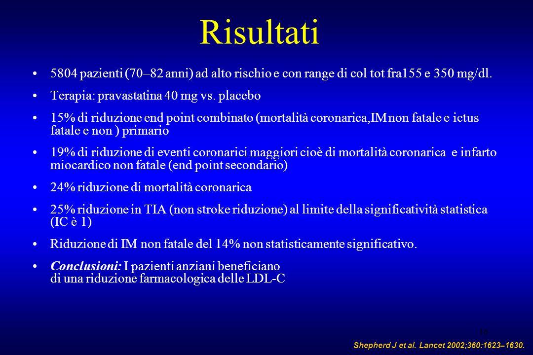 Risultati5804 pazienti (70–82 anni) ad alto rischio e con range di col tot fra155 e 350 mg/dl. Terapia: pravastatina 40 mg vs. placebo.