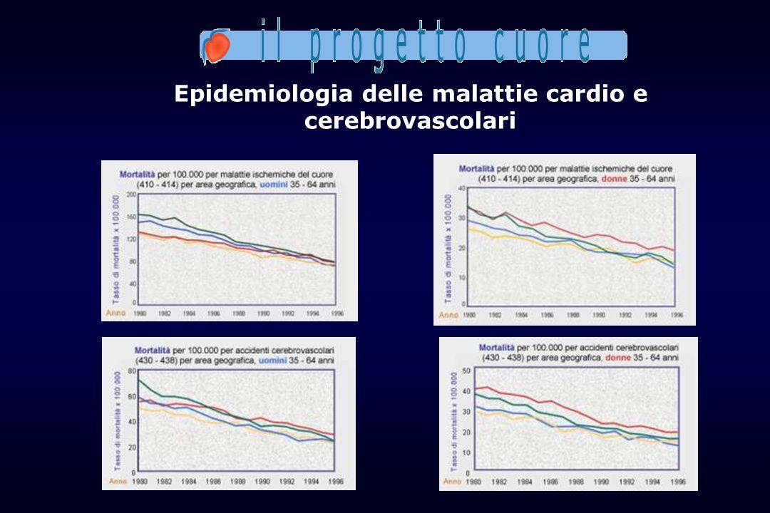 Epidemiologia delle malattie cardio e cerebrovascolari