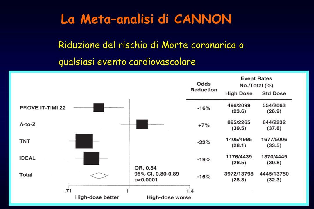 La Meta–analisi di CANNON