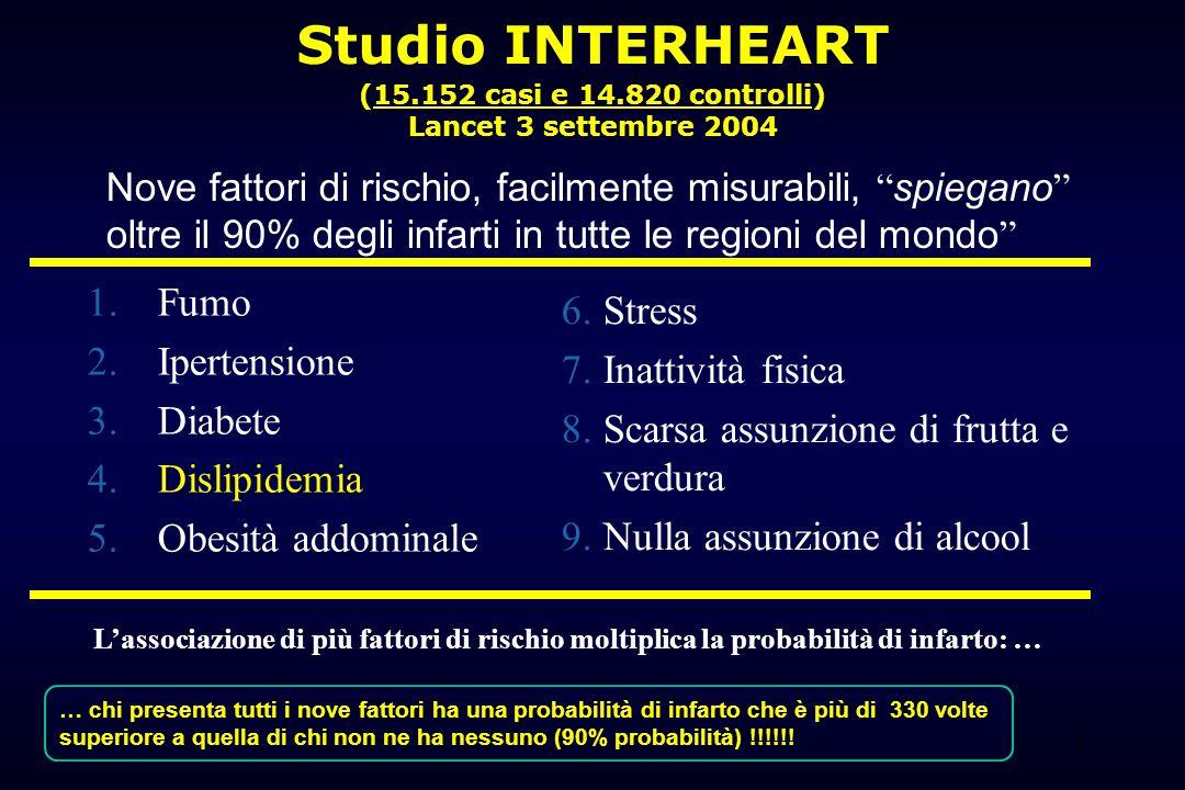 Studio INTERHEART (15. 152 casi e 14