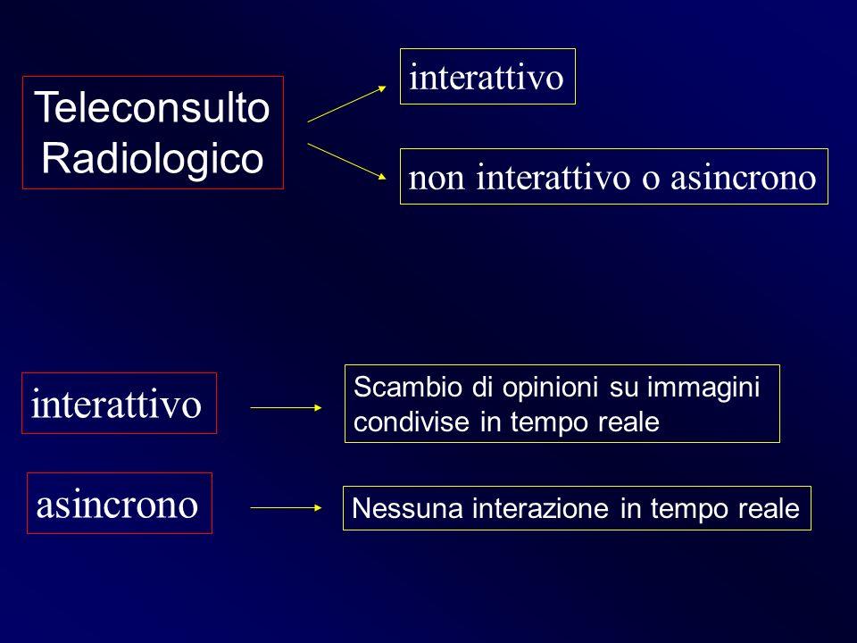 Teleconsulto Radiologico interattivo asincrono interattivo