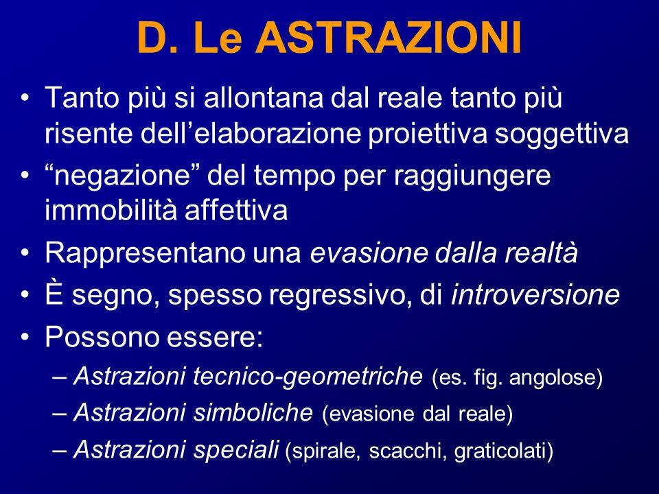 D. Le ASTRAZIONI Tanto più si allontana dal reale tanto più risente dell'elaborazione proiettiva soggettiva.