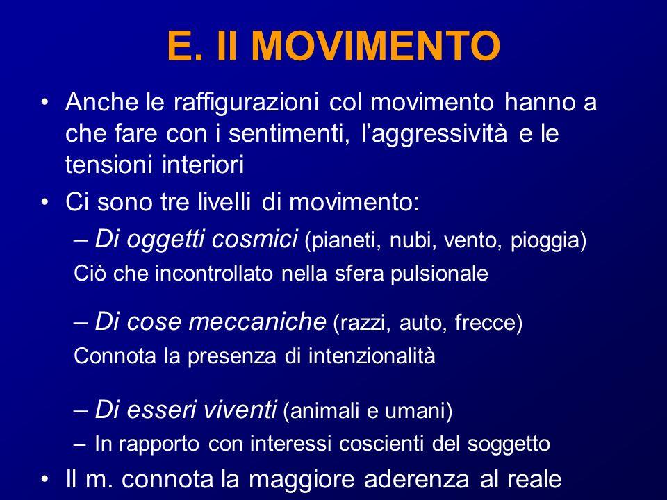 E. Il MOVIMENTO Anche le raffigurazioni col movimento hanno a che fare con i sentimenti, l'aggressività e le tensioni interiori.