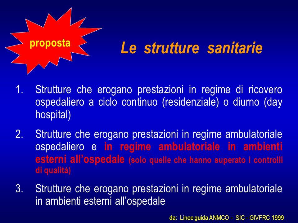 Le strutture sanitarie