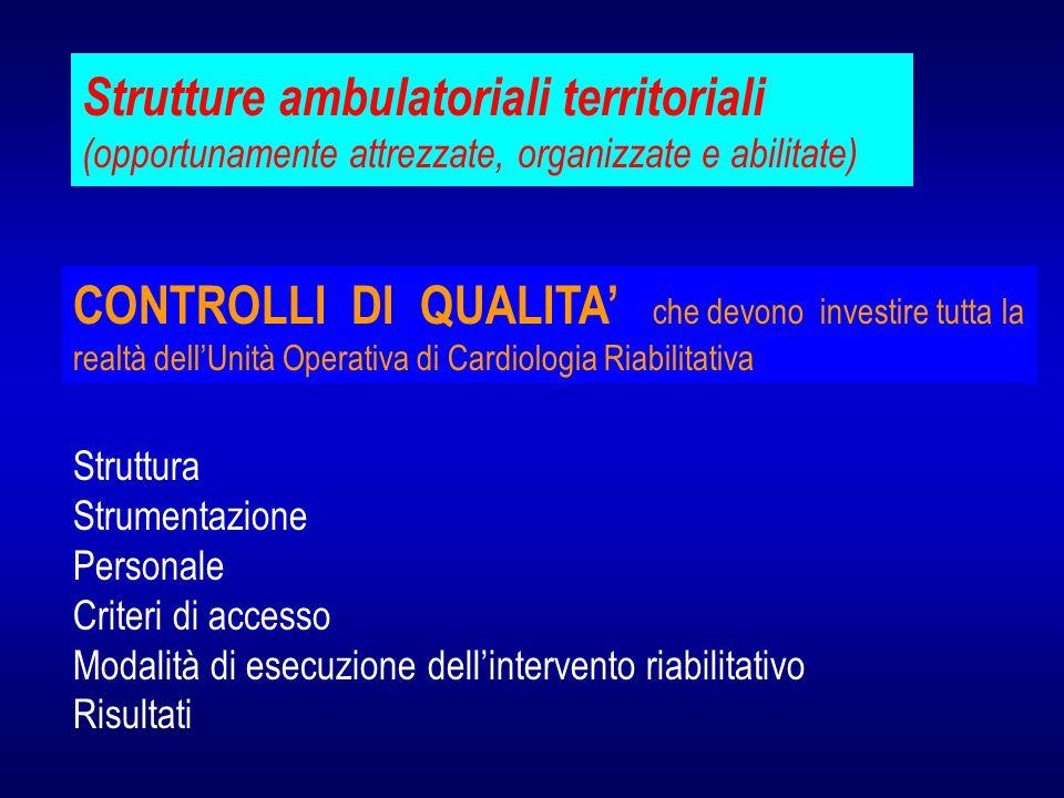 Strutture ambulatoriali territoriali (opportunamente attrezzate, organizzate e abilitate)