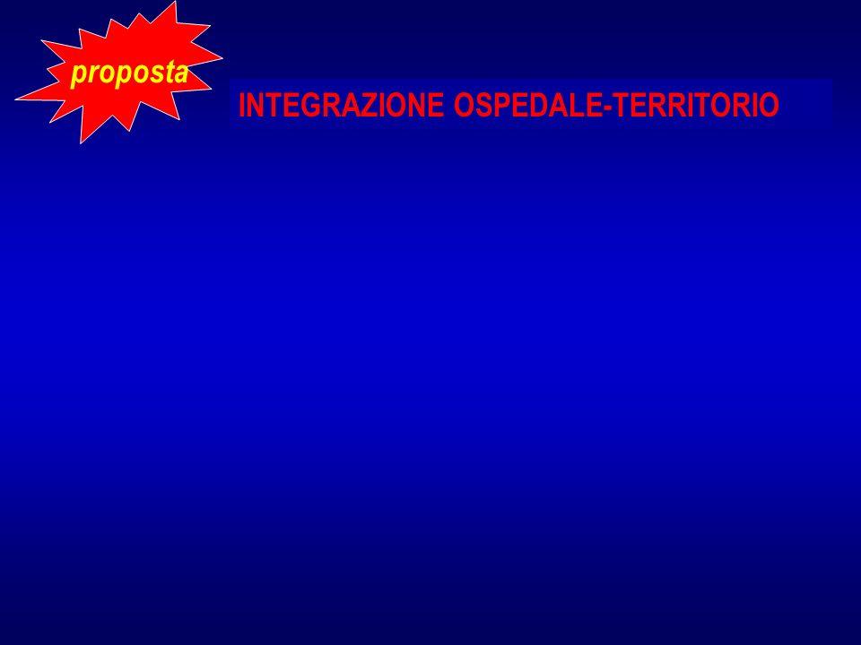 proposta INTEGRAZIONE OSPEDALE-TERRITORIO