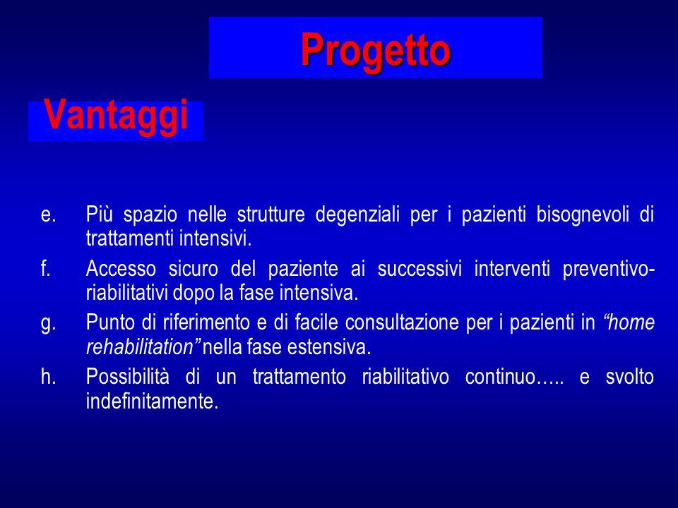Progetto Vantaggi. Più spazio nelle strutture degenziali per i pazienti bisognevoli di trattamenti intensivi.