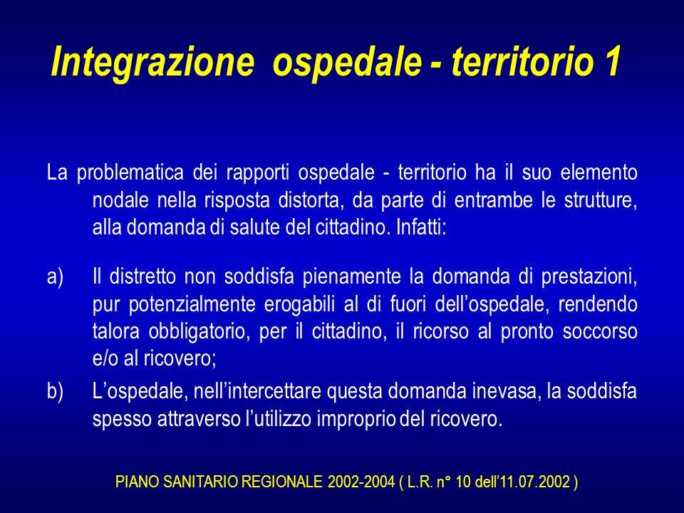 Integrazione ospedale - territorio 1