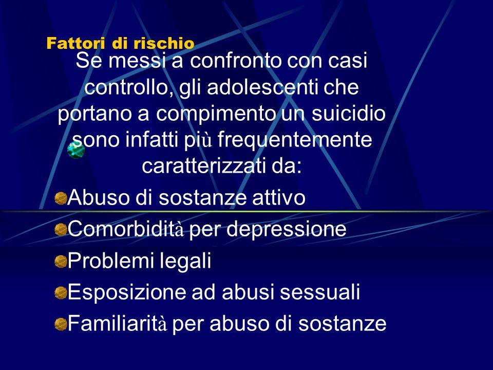 Fattori di rischio. Suicidio, tentativo di suicidio e autolesività
