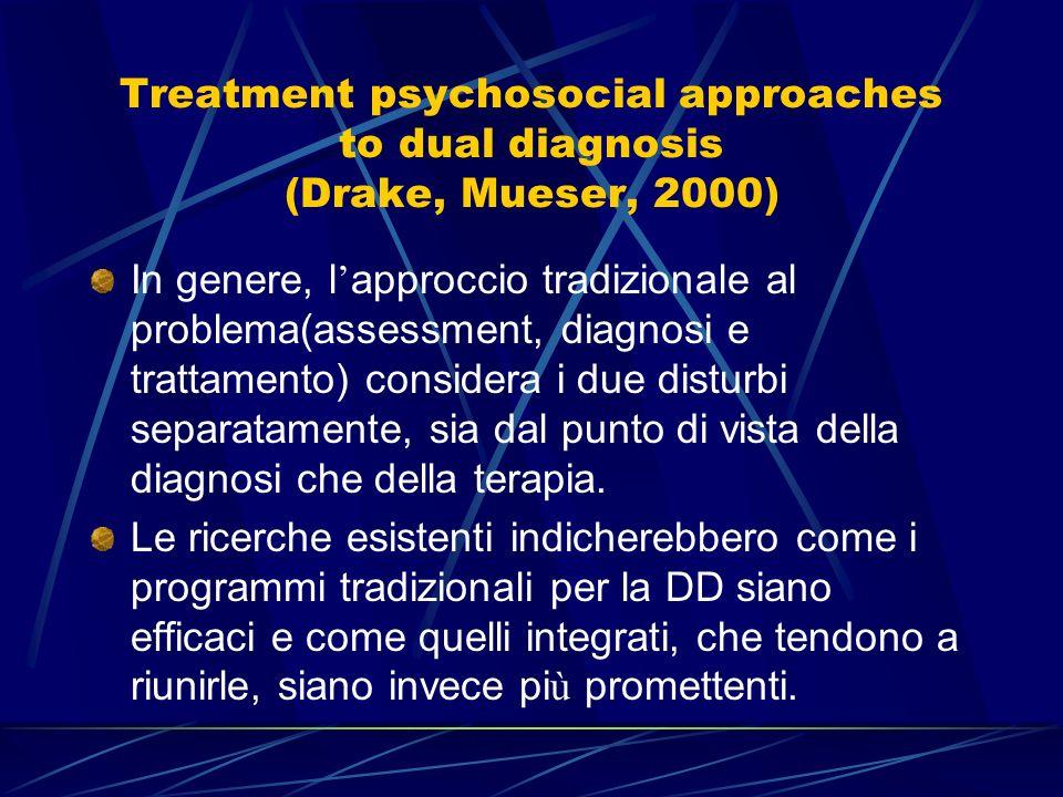 Complessità psicopatologica VS