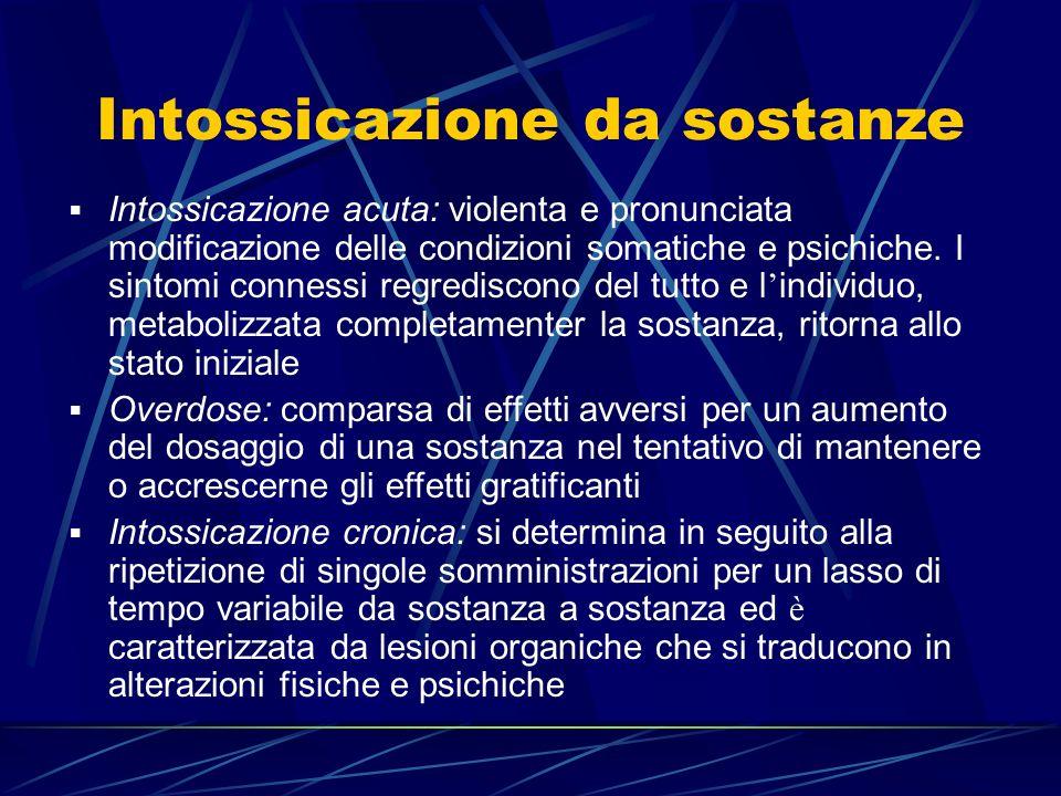 DIPENDENZE: oggetti Da sostanze psicoattive Da cibo