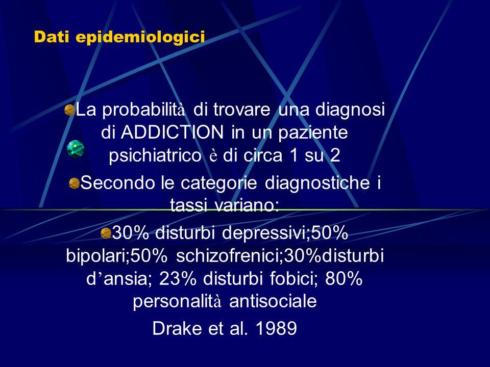 Sintomi psichiatrici sganciati dall'uso di sostanze