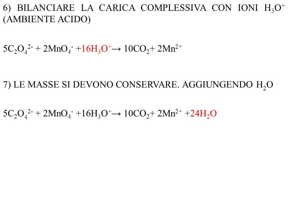 6) BILANCIARE LA CARICA COMPLESSIVA CON IONI H3O+ (AMBIENTE ACIDO)