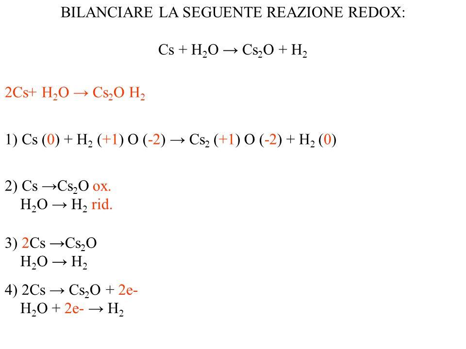 BILANCIARE LA SEGUENTE REAZIONE REDOX:
