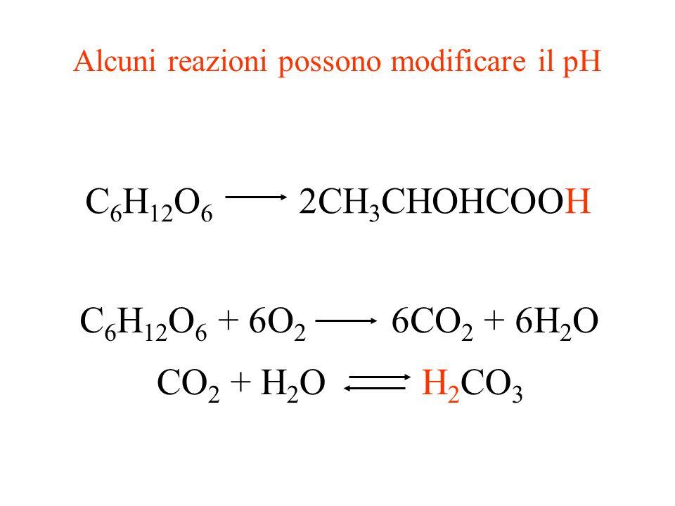 Alcuni reazioni possono modificare il pH