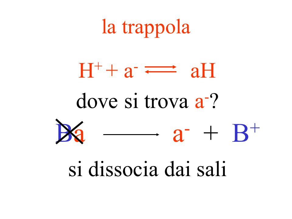 Ba a- + B+ H+ + a- aH dove si trova a- si dissocia dai sali