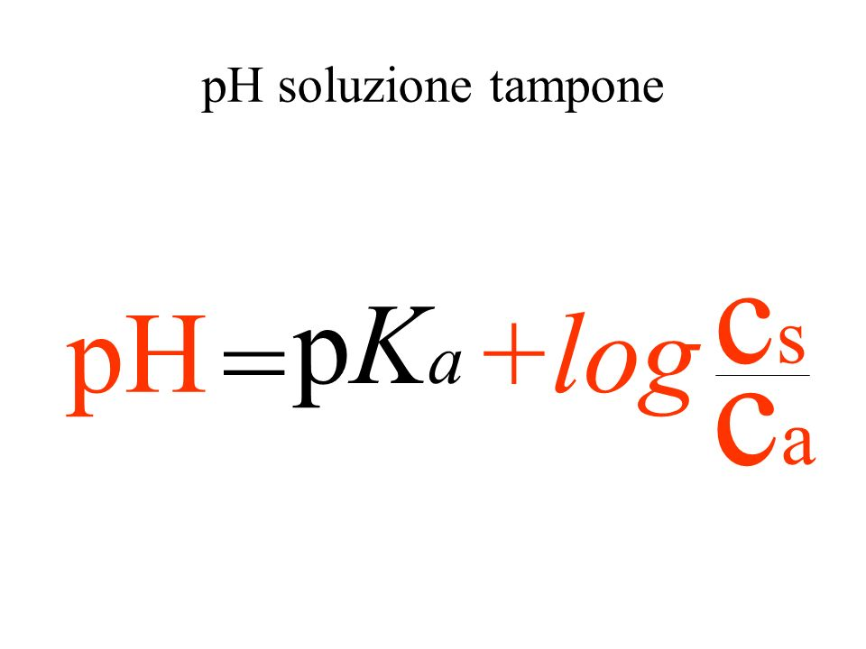 pH soluzione tampone = pKa pH ca cs +log