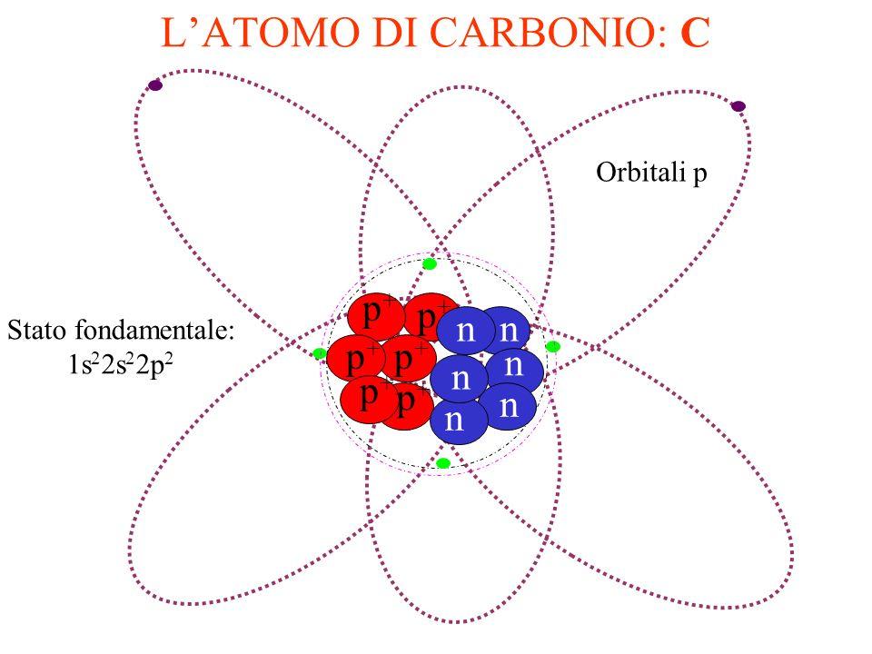 L'ATOMO DI CARBONIO: C p+ p+ n Orbitali p Stato fondamentale: