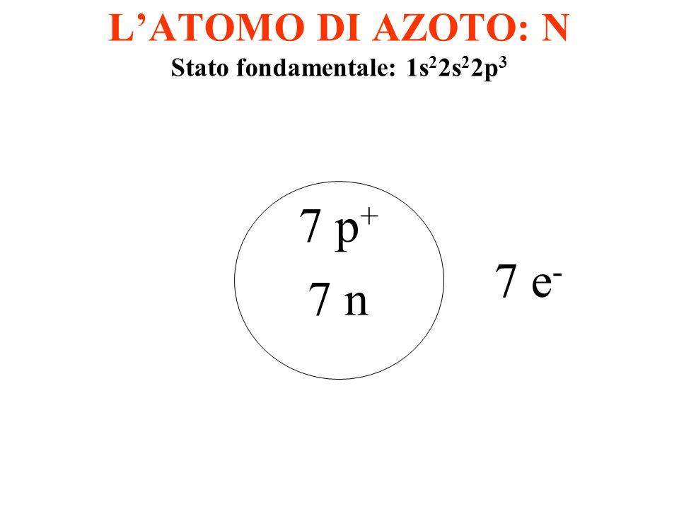 L'ATOMO DI AZOTO: N Stato fondamentale: 1s22s22p3