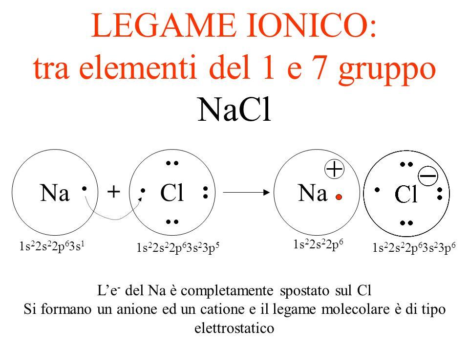 tra elementi del 1 e 7 gruppo NaCl