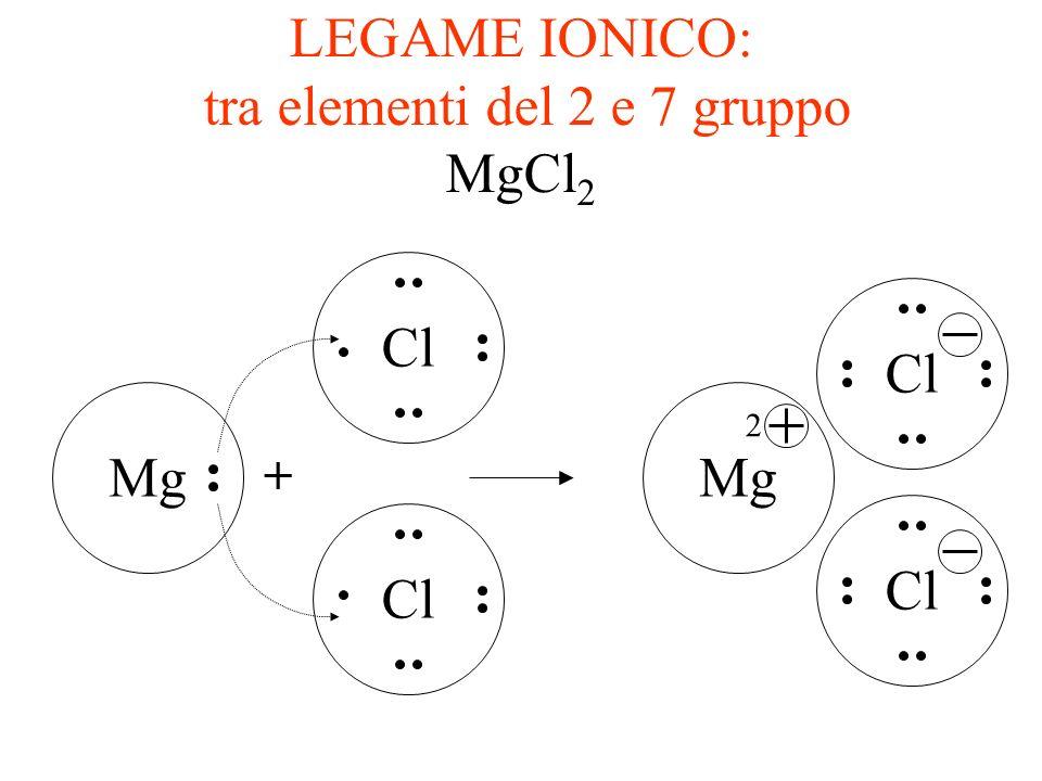 LEGAME IONICO: tra elementi del 2 e 7 gruppo MgCl2