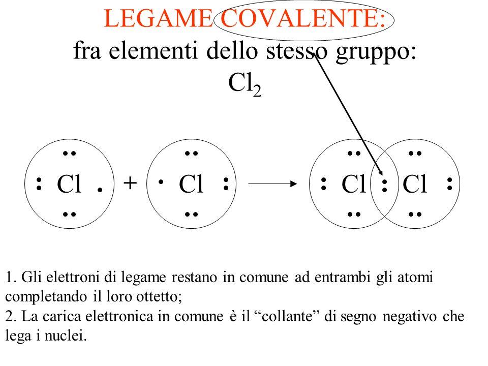 LEGAME COVALENTE: fra elementi dello stesso gruppo: Cl2